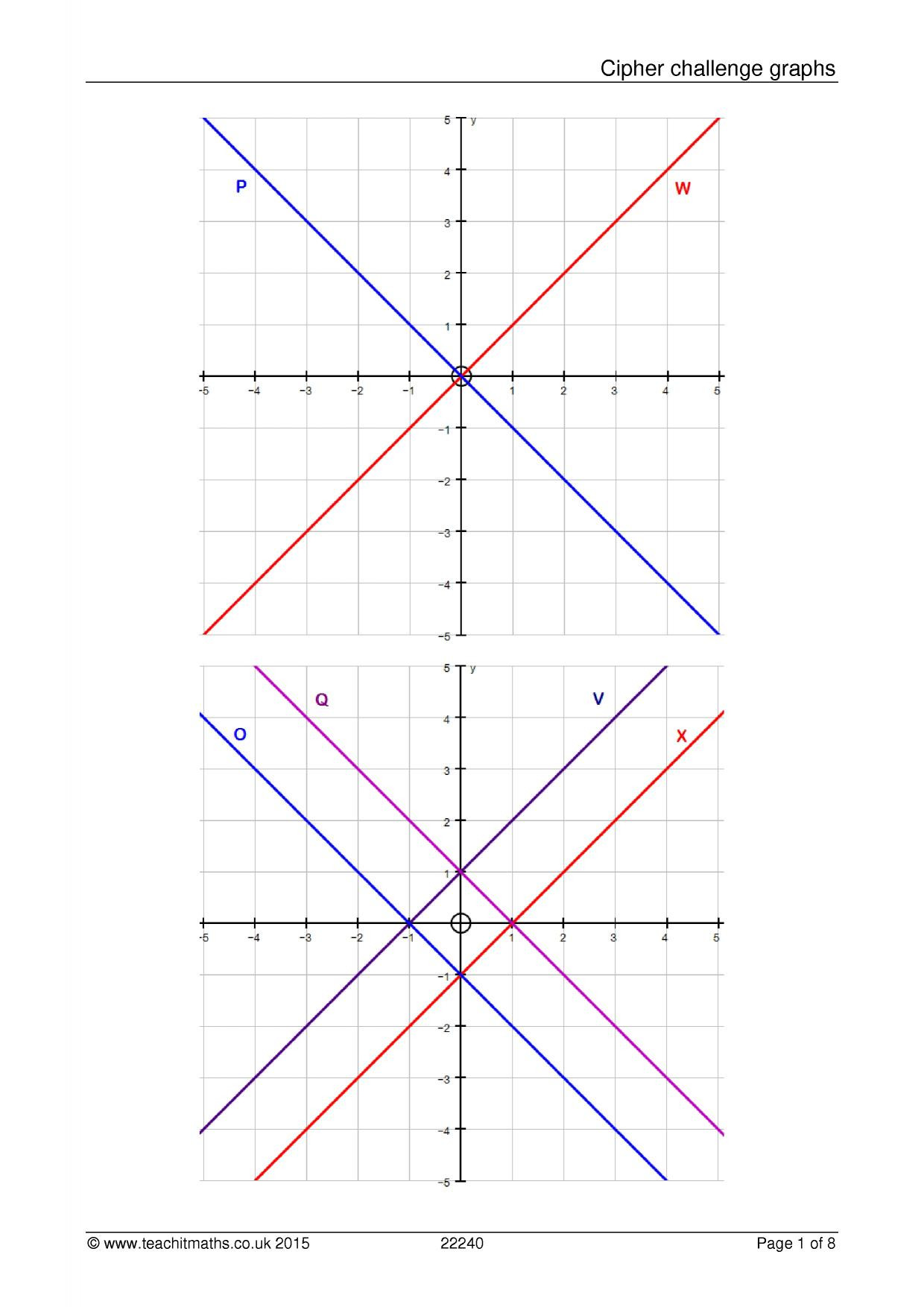 Equations with Fractions Worksheet Linear Equations