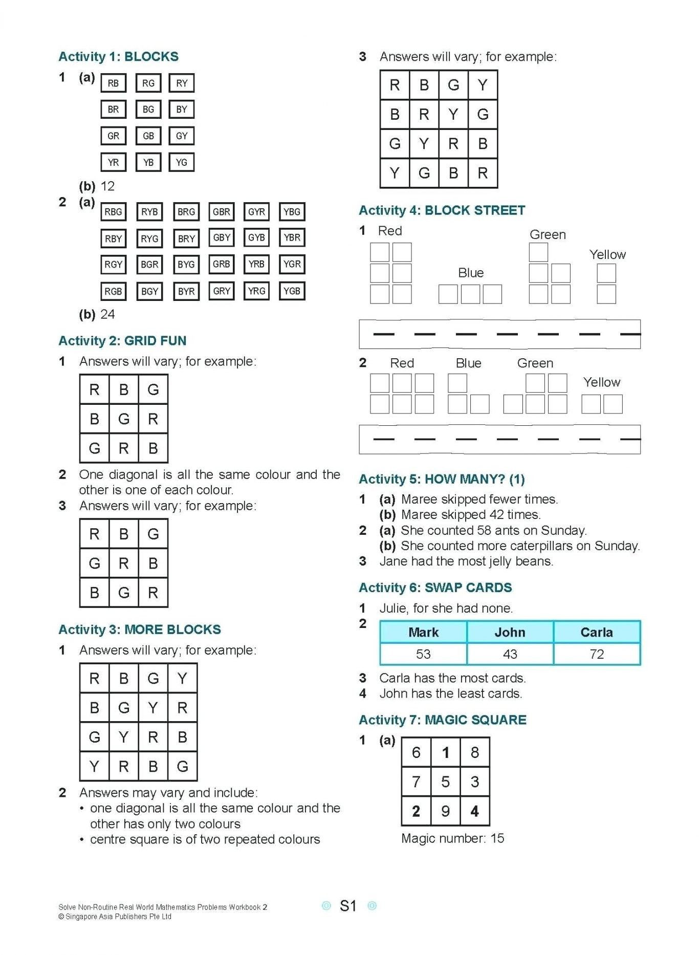 Estimating Square Root Worksheet Easy Square Root Worksheet