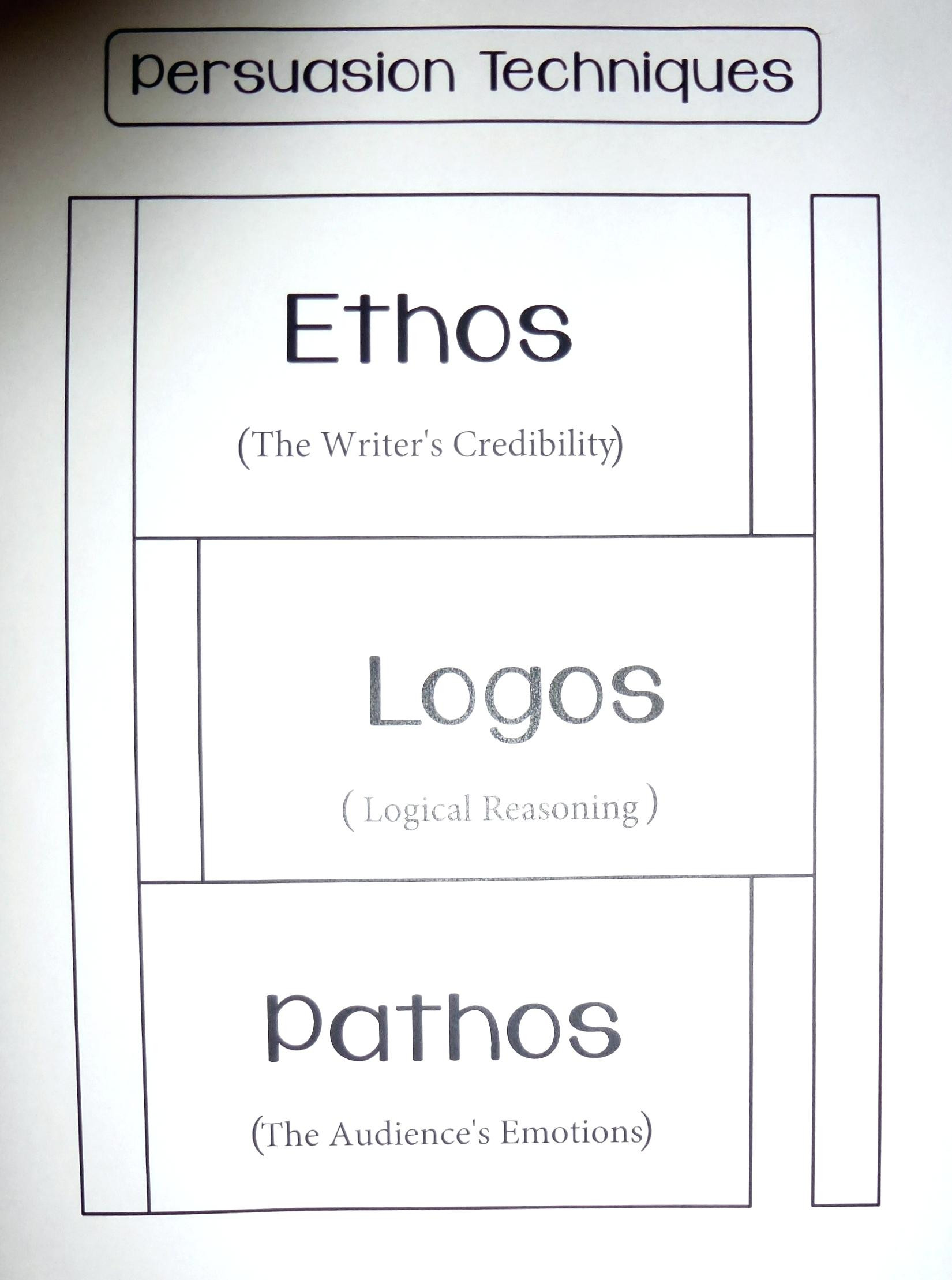 Ethos Pathos Logos Worksheet Answers Ethos Pathos Logos Worksheet