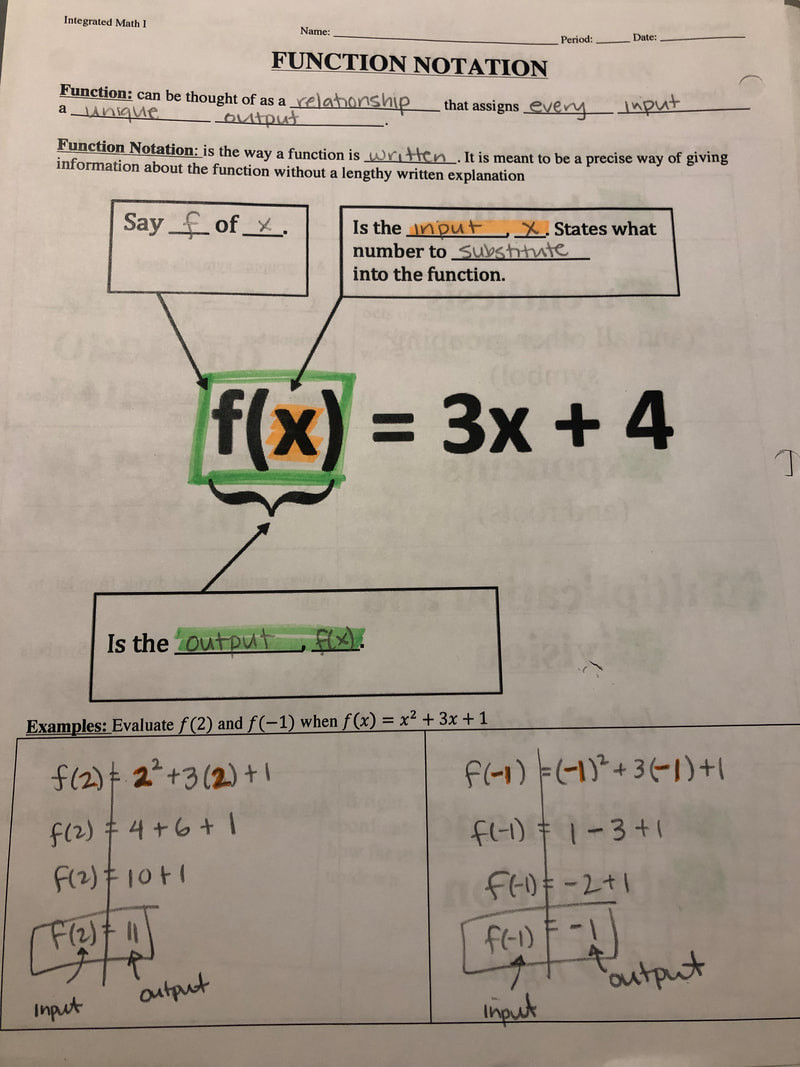 Evaluating Functions Worksheet Pdf Blog Archives Ms Guarneros S Class