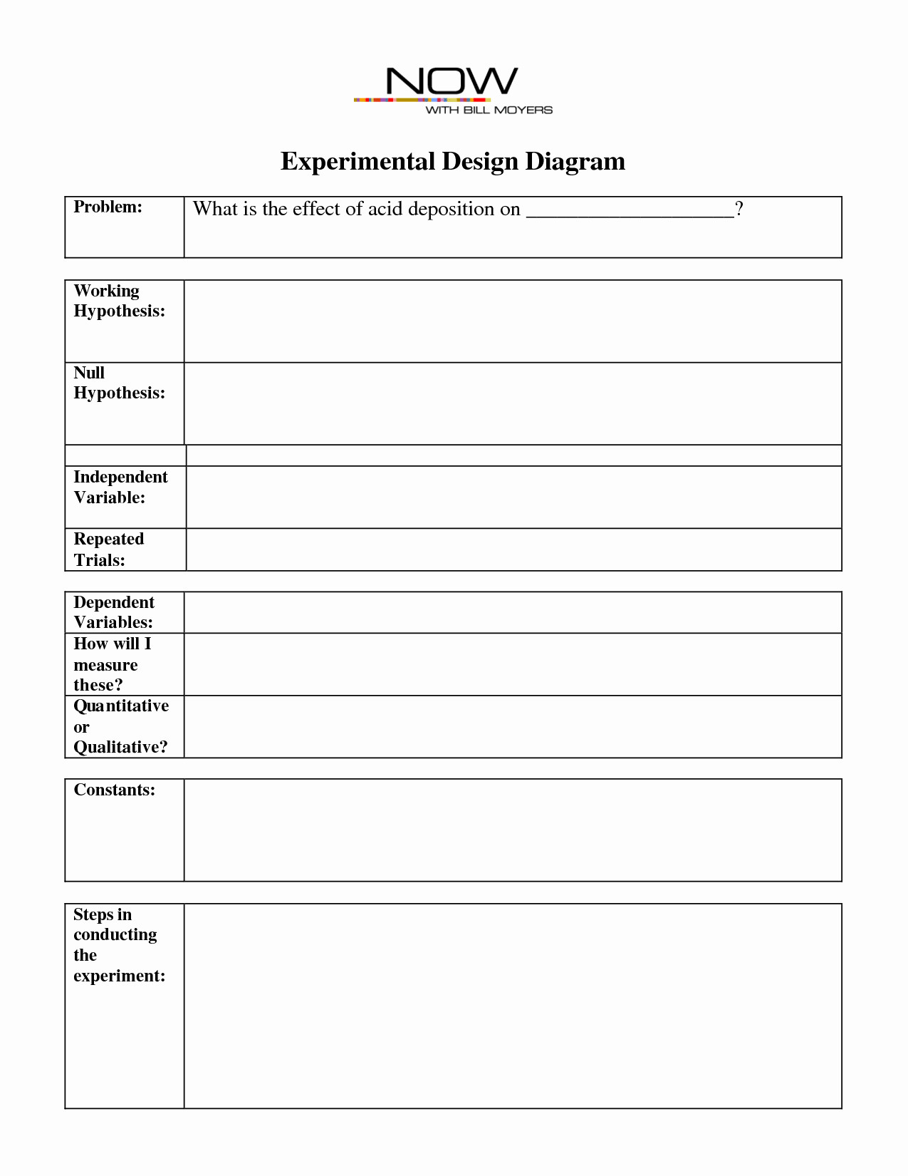 Experimental Design Worksheet Answers Experimental Design Worksheet Answers