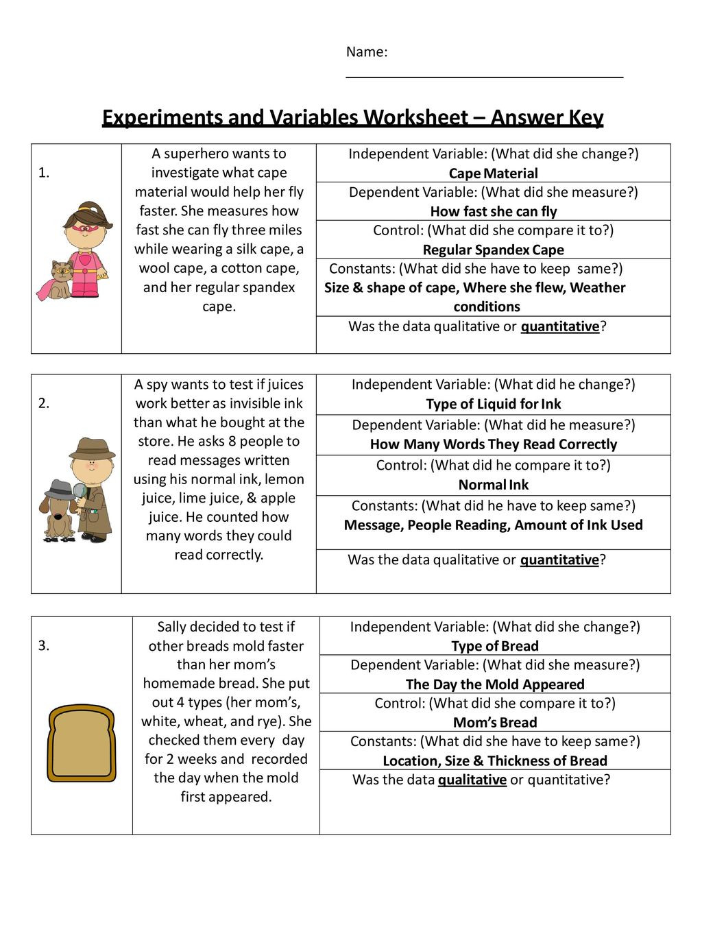 Experimental Design Worksheet Answers Science the Parts Of An Experiment Ppt