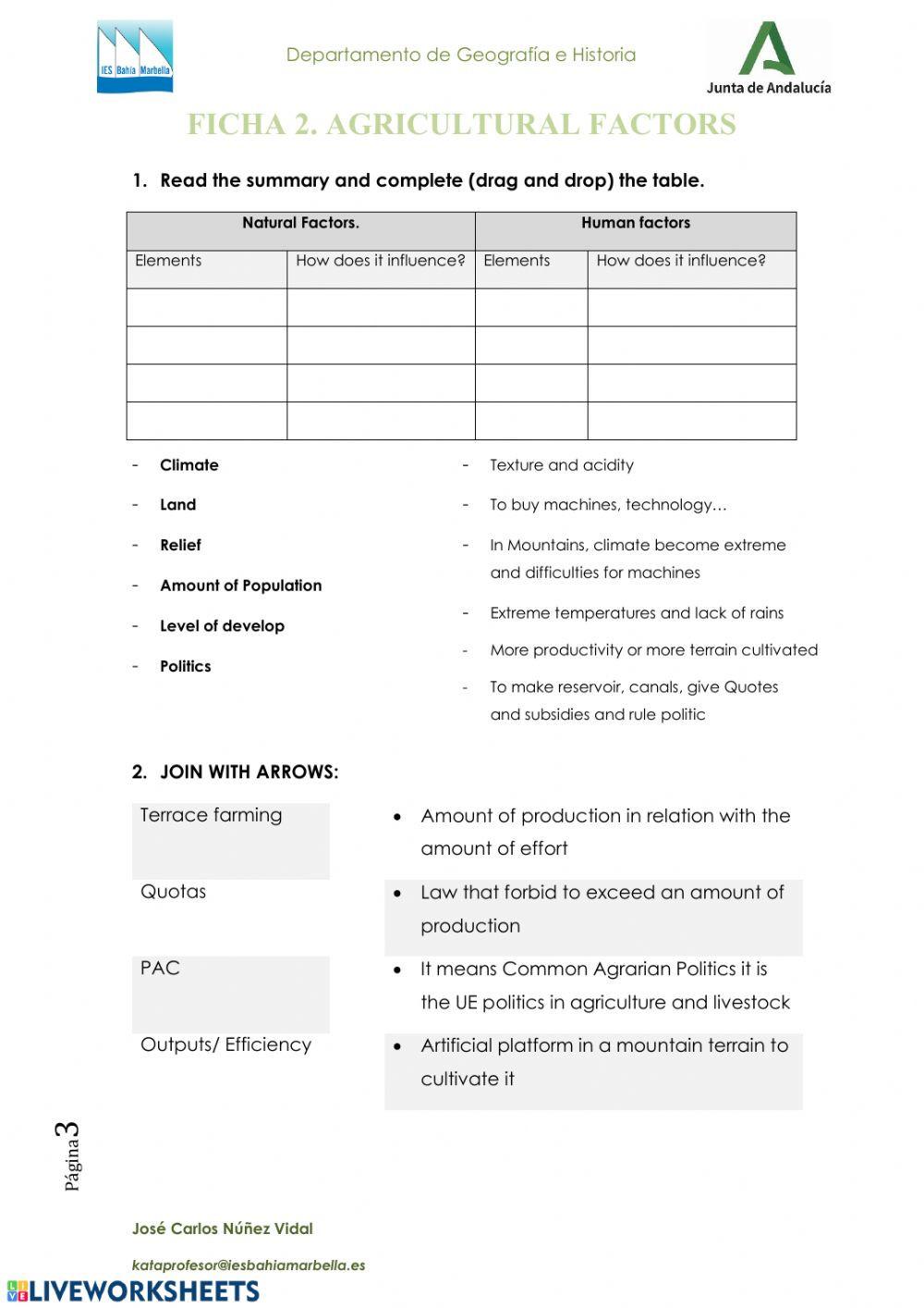 Factors Of Production Worksheet Agricultural Factors Interactive Worksheet