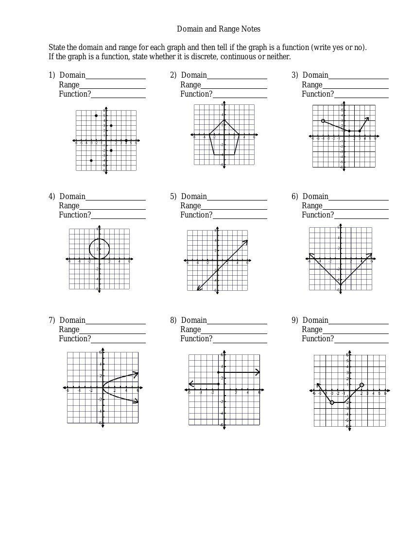 Functions and Relations Worksheet Domain and Range Linear Functions Worksheet