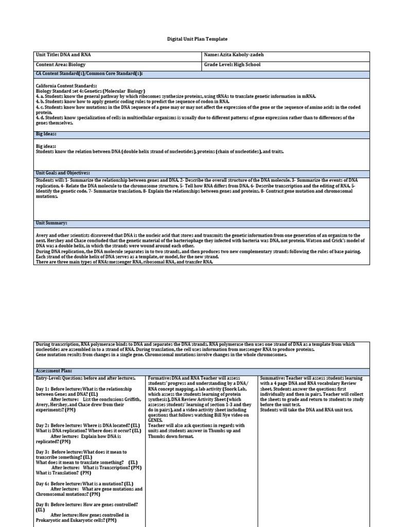 Gene and Chromosome Mutation Worksheet Digital Unit Plan Template 1 Dna Gene