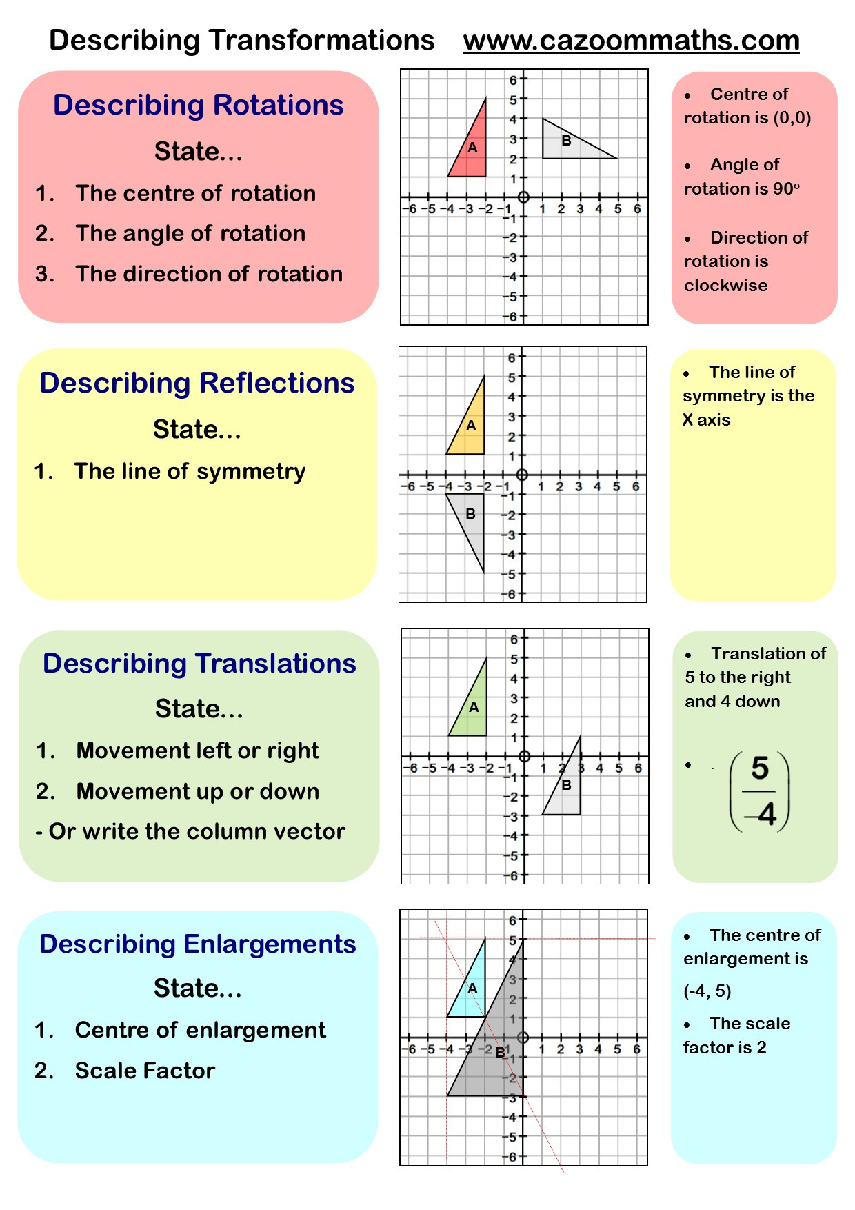Geometry Transformations Worksheet Pdf Transformations Worksheets Geometry