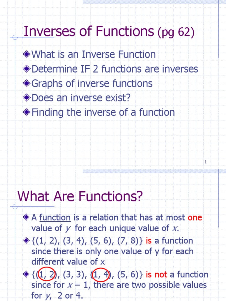Graphing Inverse Functions Worksheet 1 6 Inverse Functions Domain A Function
