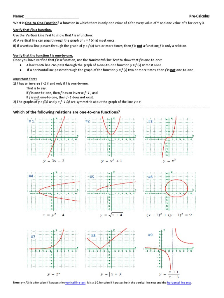Graphing Inverse Functions Worksheet 1113alg9 Function Mathematics