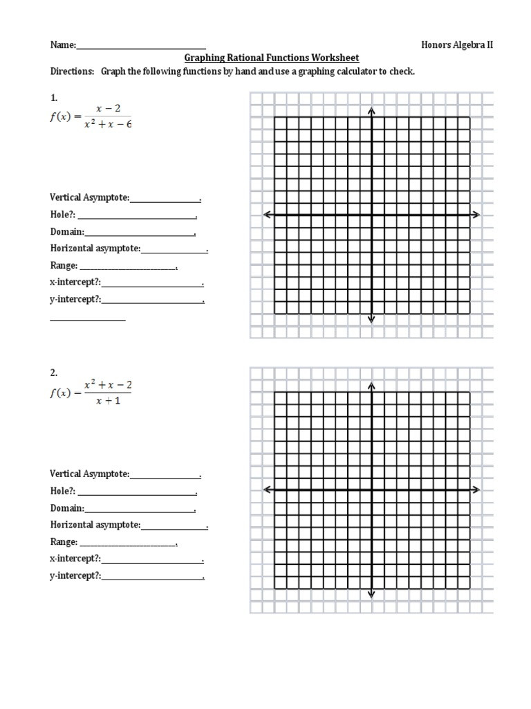 Graphing Inverse Functions Worksheet Graphing Rational Functions Wscx 2 asymptote