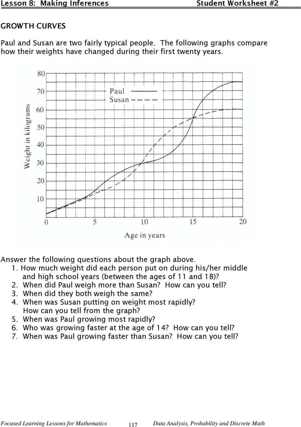 Graphing Linear Equations Worksheet Pdf Lesson Making Inferences Pdf Free From Graphs Worksheets