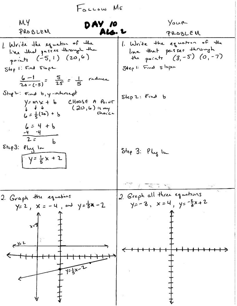 Graphing Linear Functions Worksheet Algebra 2