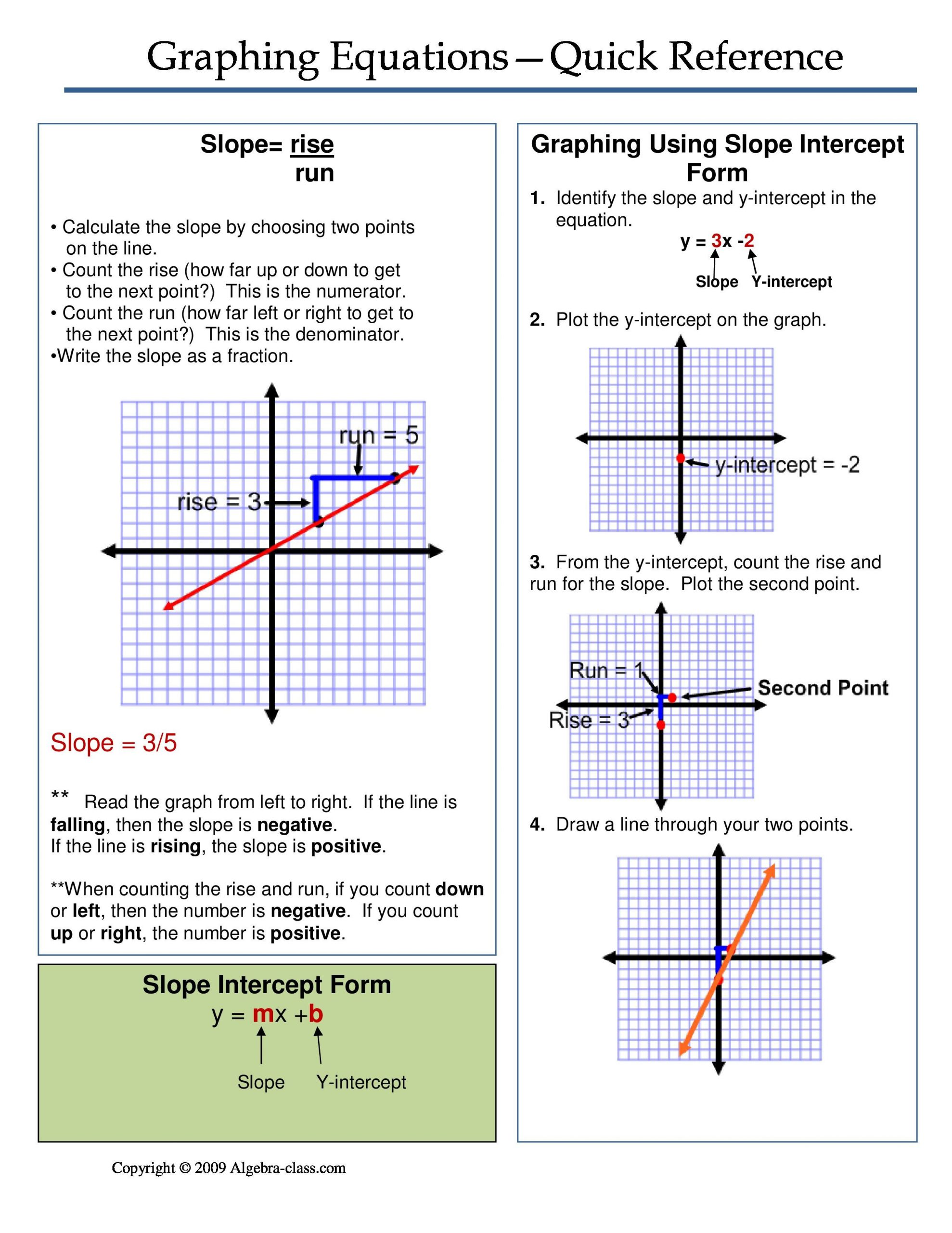 Graphing Linear Functions Worksheet E Page Notes Worksheet for the Graphing Equations Unit