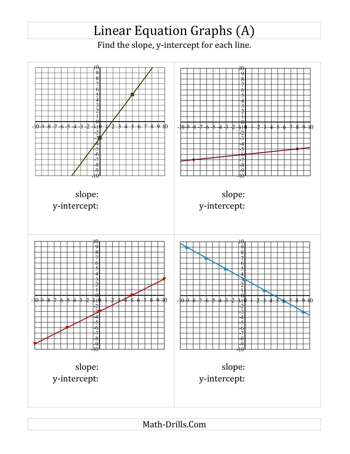 Graphing Linear Functions Worksheet the Finding Slope and Y Intercept From A Linear Equation