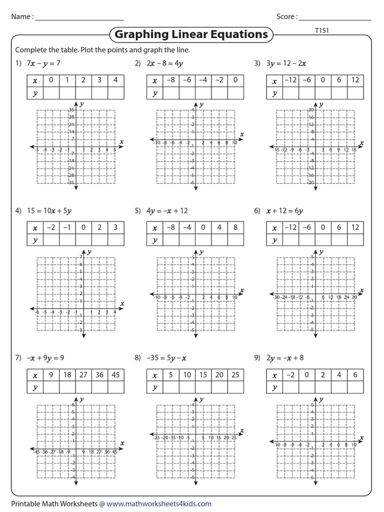 Graphing Linear Functions Worksheet Worksheets 49 Splendi Graphing Linear Equations Worksheet