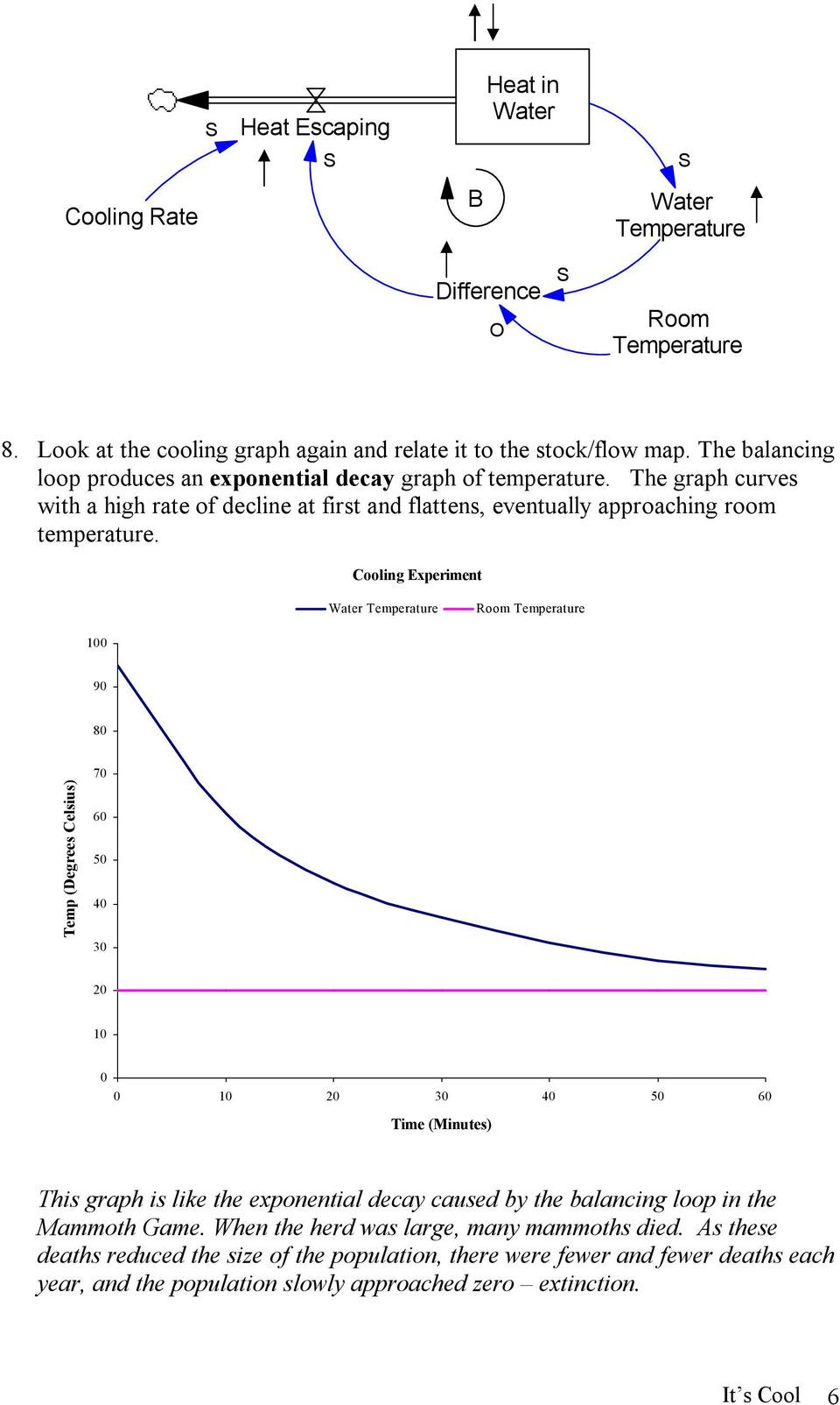 Heating and Cooling Curves Worksheet It S Cool the Shape Of Change Pdf Free Download
