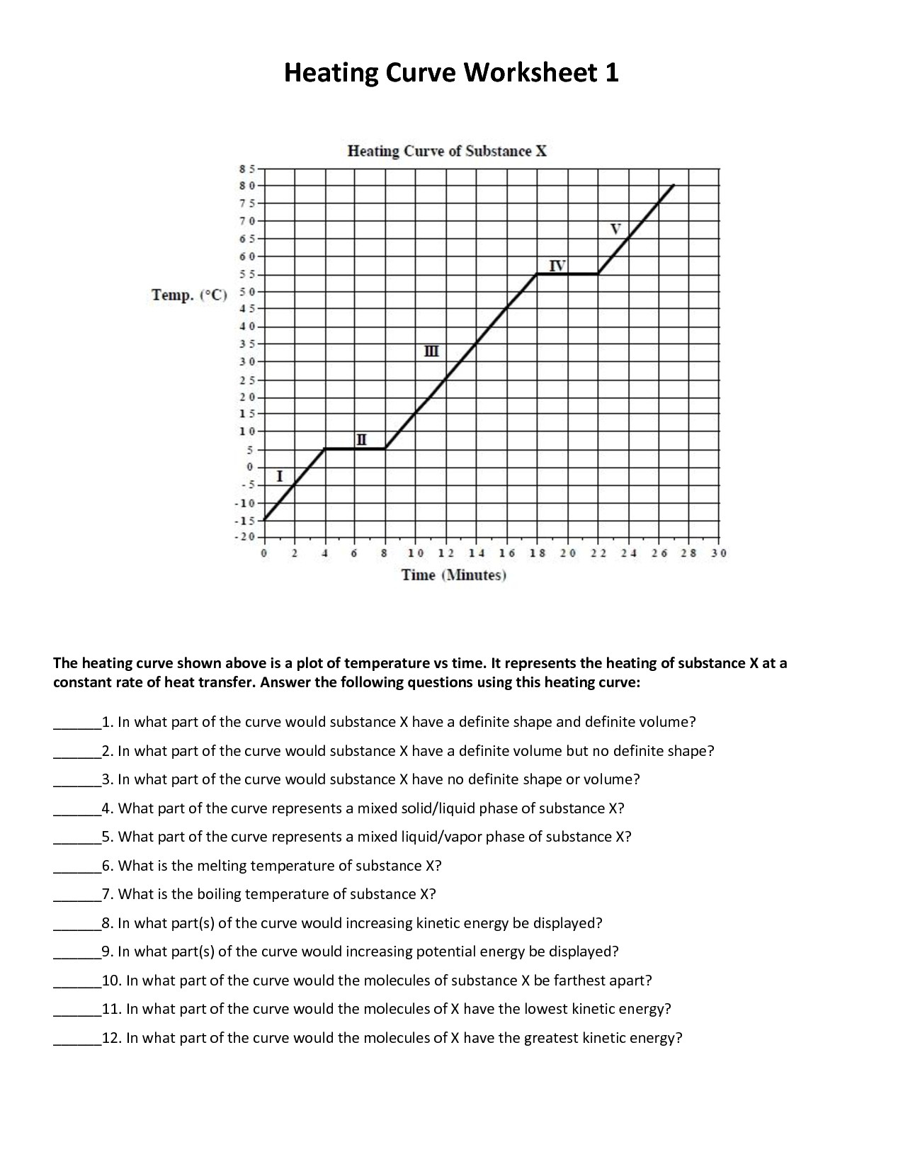 Heating and Cooling Curves Worksheet Template Parabolic Curve Worksheet
