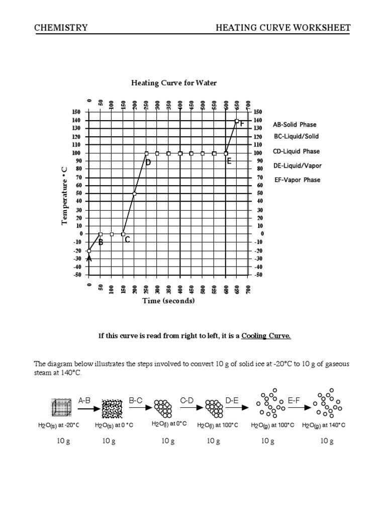 Heating Curve Worksheet Answers Heat Curve Ws Heat Capacity