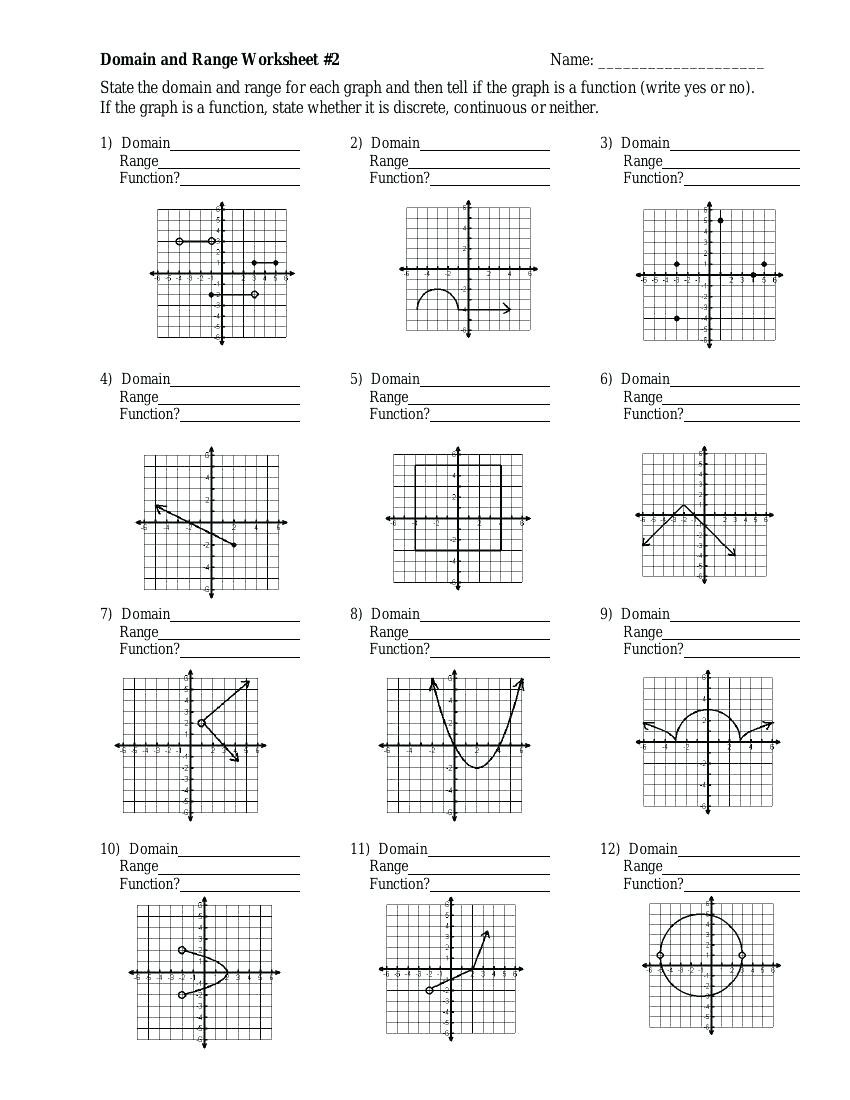 Interval Notation Worksheet with Answers Domain and Range Interval Notation Worksheet with Answers