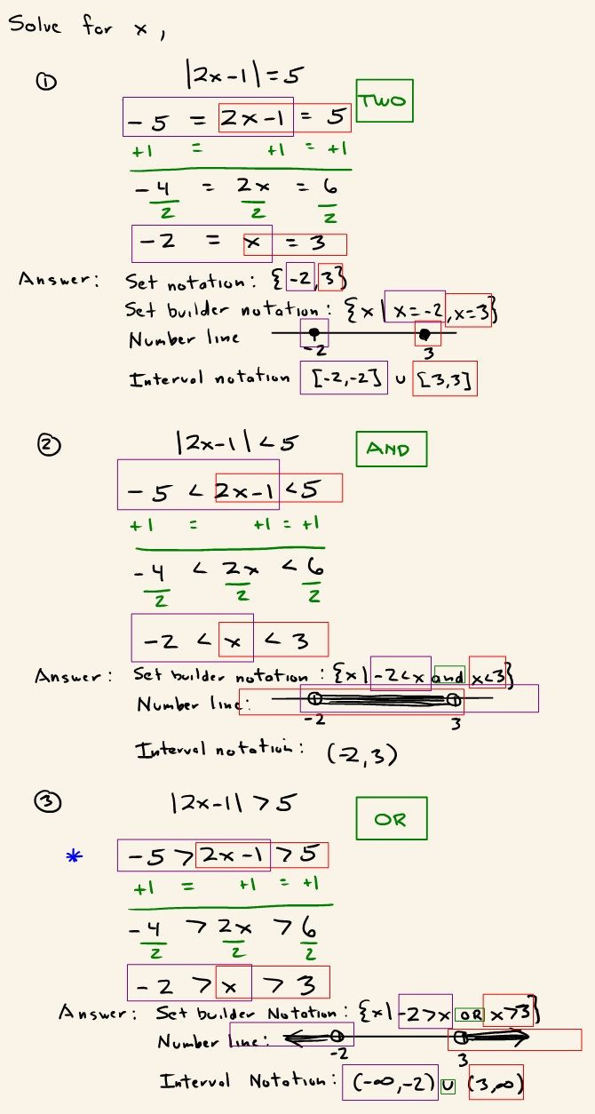 Interval Notation Worksheet with Answers solving Absolute Value Equations and Inequalities