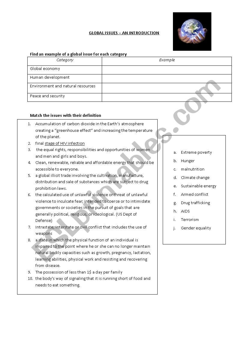 Introduction to Energy Worksheet Global issues An Introduction Esl Worksheet by Marietixier