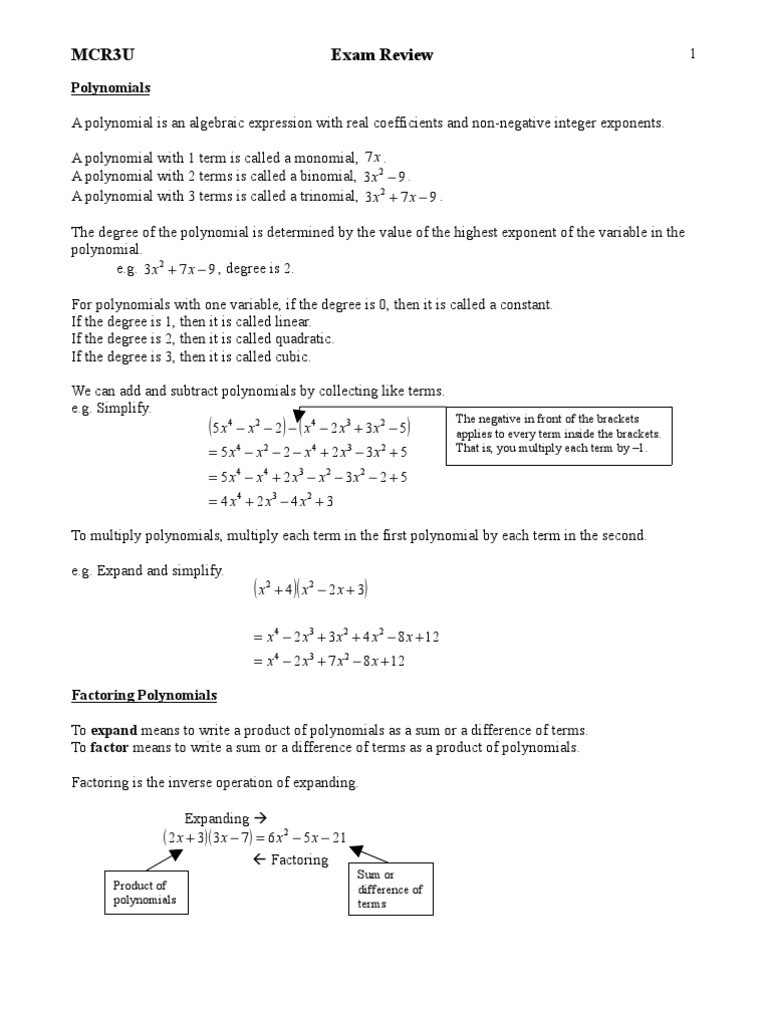 Inverse Functions Worksheet with Answers Grade Functions Exam Review Sine Trigonometric Math