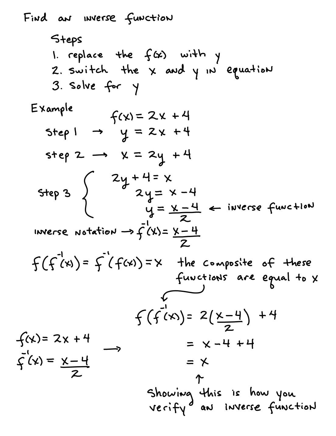 Inverse Functions Worksheet with Answers Inverse Functions