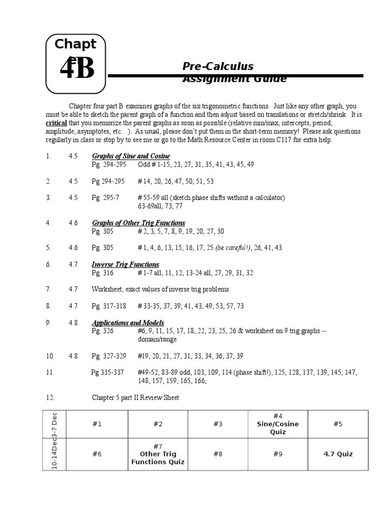 Inverse Functions Worksheet with Answers Inverse Trig Function Ws 2 Trigonometric Functions