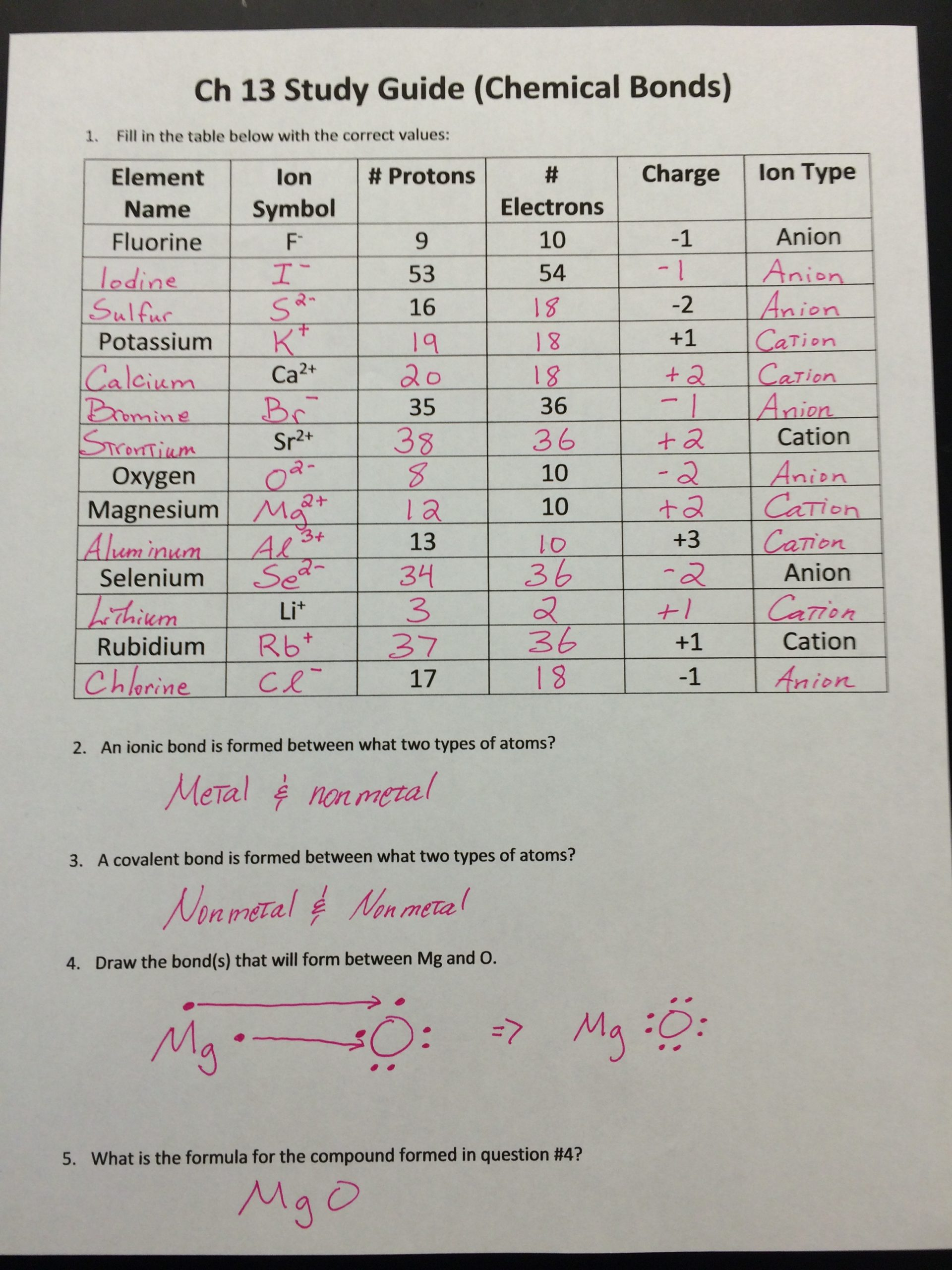Ionic Bonding Worksheet Key Scojo262 Worksheet Chemical Bonding Ionic and Covalent