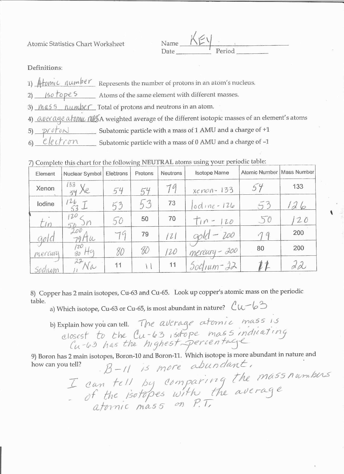 isotope practice worksheet answers m=0