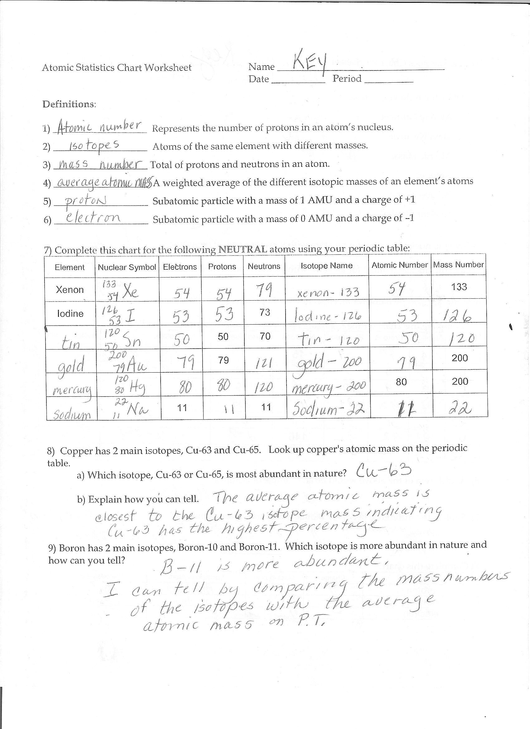 Isotope Practice Worksheet Answers isotopeelectron Configuration Worksheet