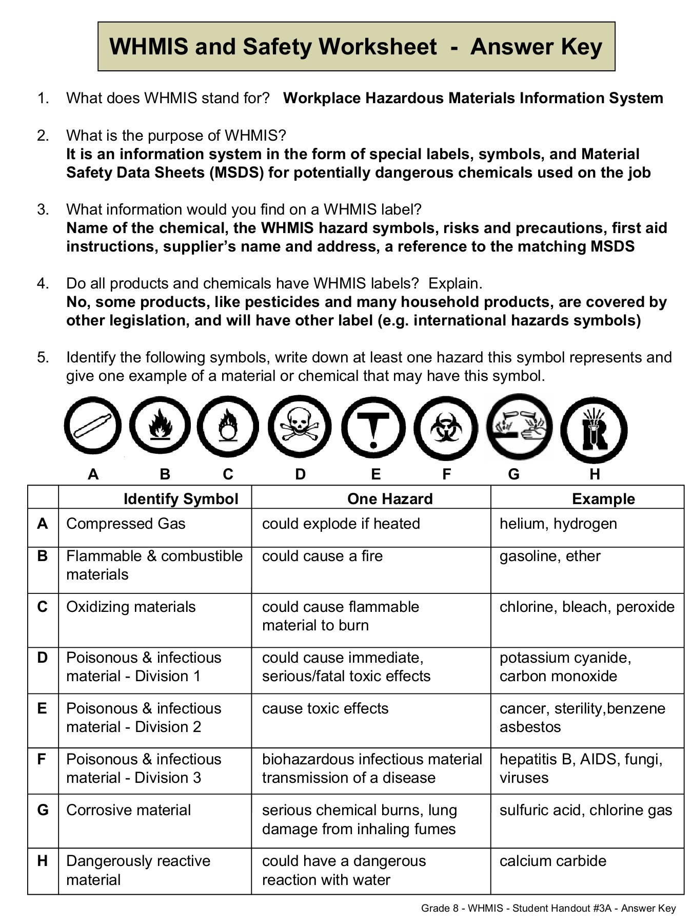Lab Safety Worksheet Pdf Whmis and Safety Worksheet Answer Key Worksafebc Pages 1