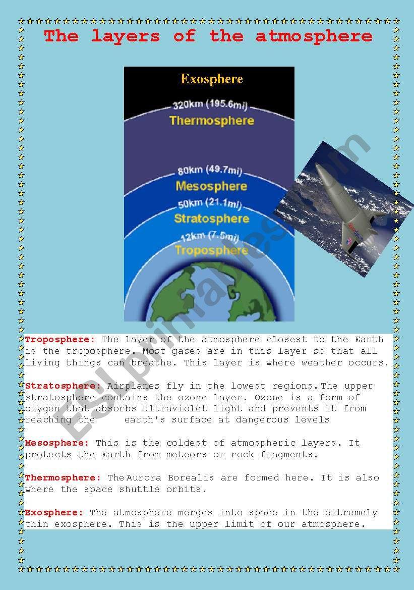 Layers Of the atmosphere Worksheet atmosphere Layers Esl Worksheet by Amabelcr