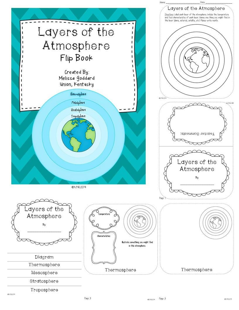 Layers Of the atmosphere Worksheet Layers Of the atmosphere Booklet and Activities