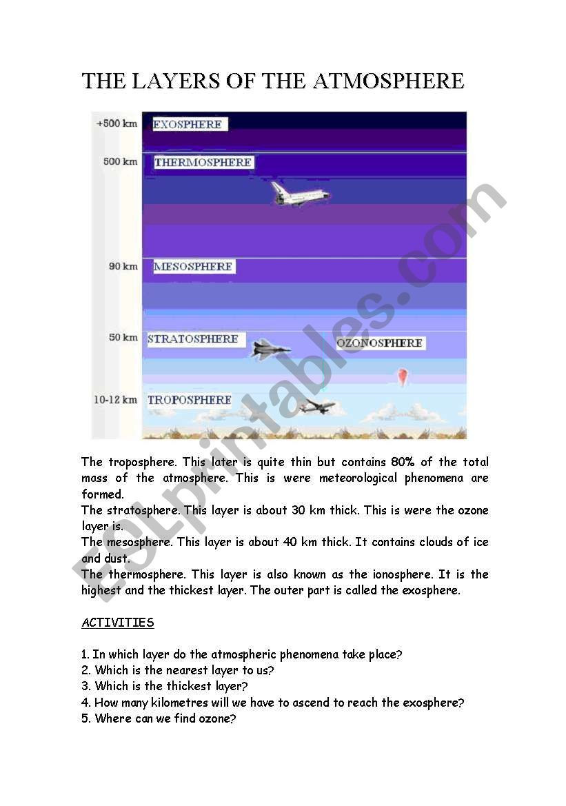 Layers Of the atmosphere Worksheet the Layers In the atmosphere Esl Worksheet by Liz81