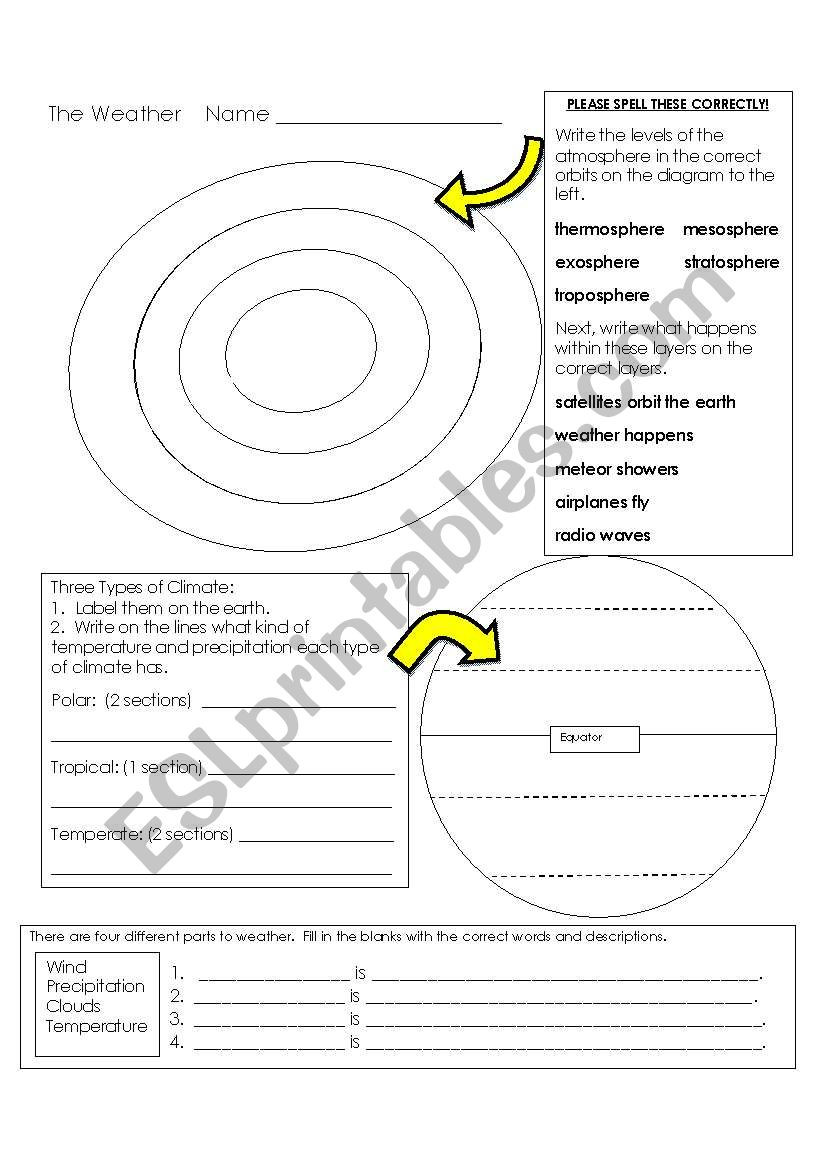 Layers Of the atmosphere Worksheet Weather Climate and Levels Of the atmosphere Worksheet