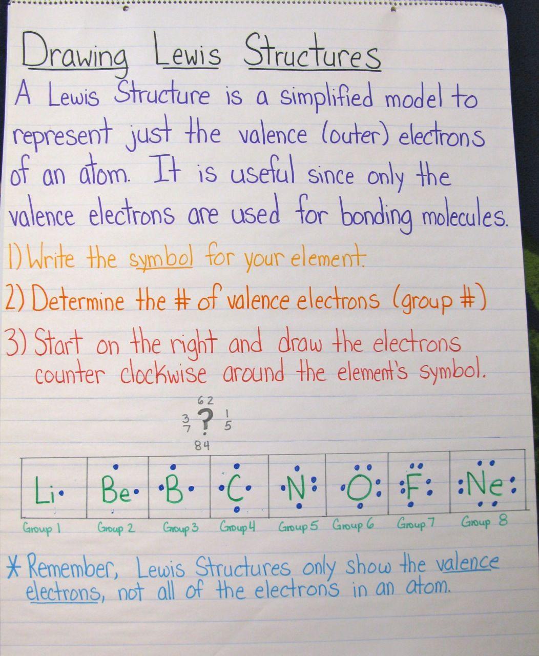 Lewis Dot Diagram Worksheet Drawing Lewis Structures Chart