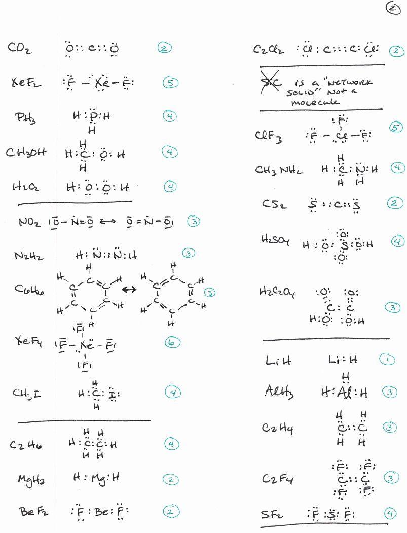 Lewis Structure Practice Worksheet Pin On Customize Design Worksheet Line