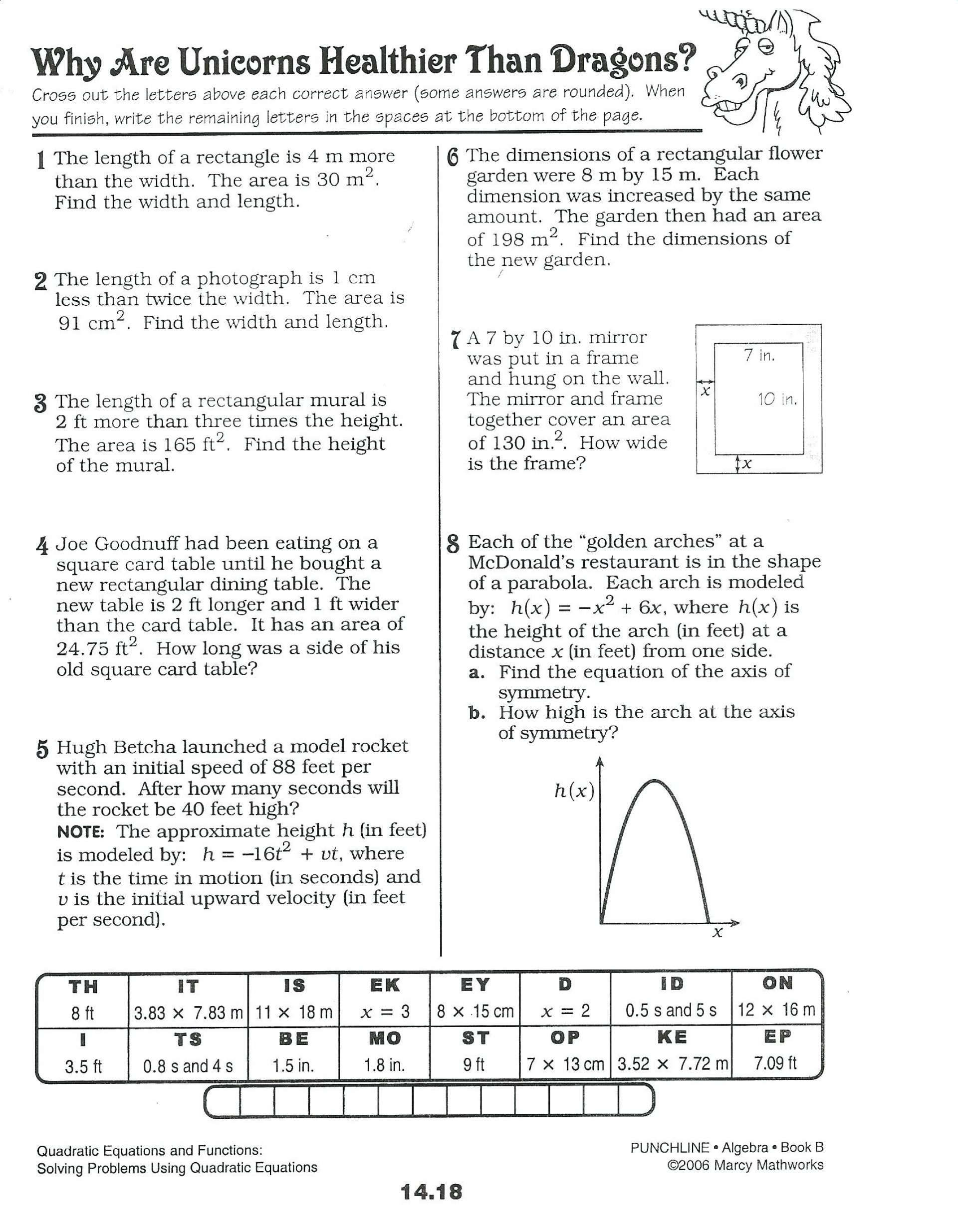 Linear Function Word Problems Worksheet Exponential Functions Word Problems Worksheet