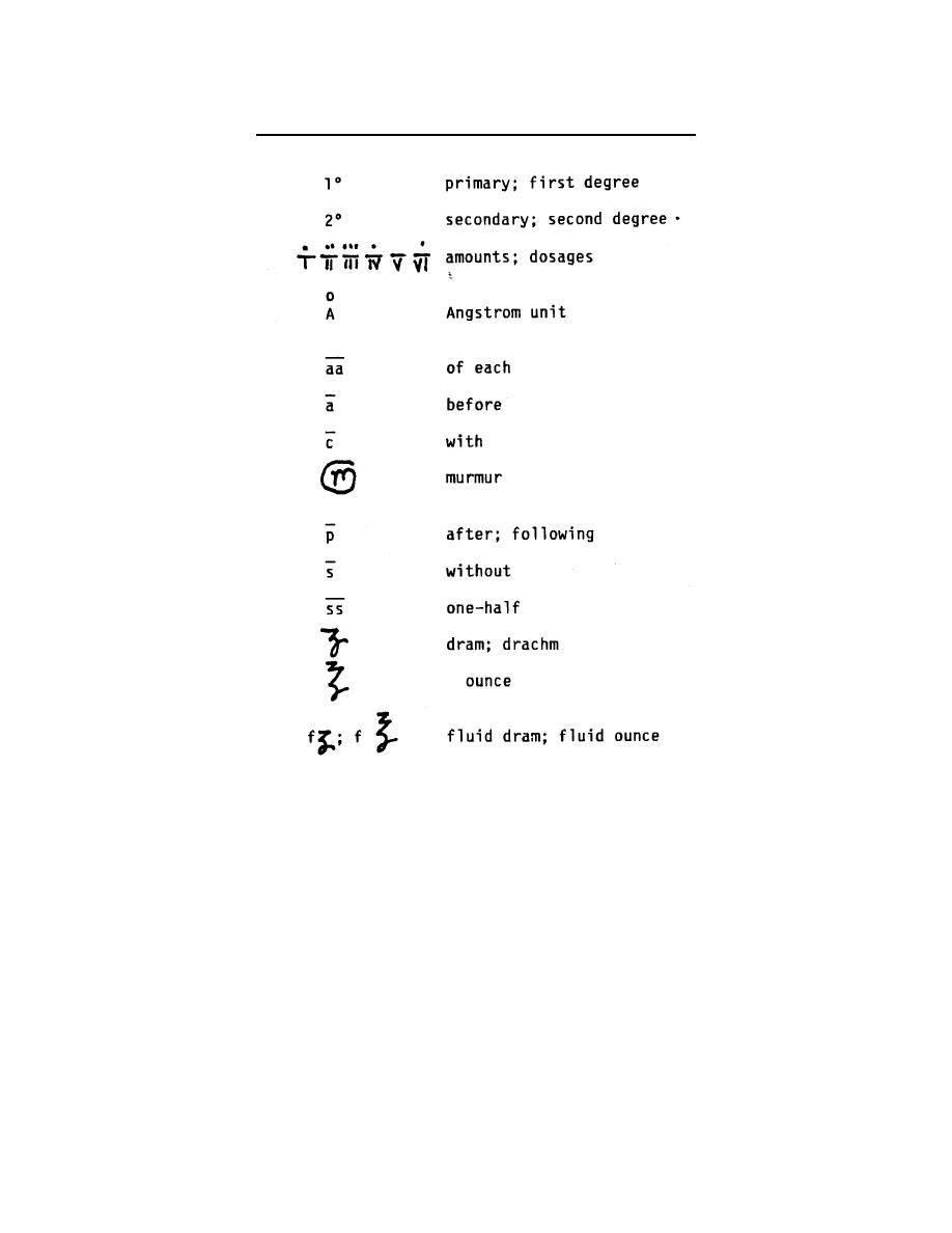 Medical Terminology Abbreviations Worksheet Medical Terminology Symbols