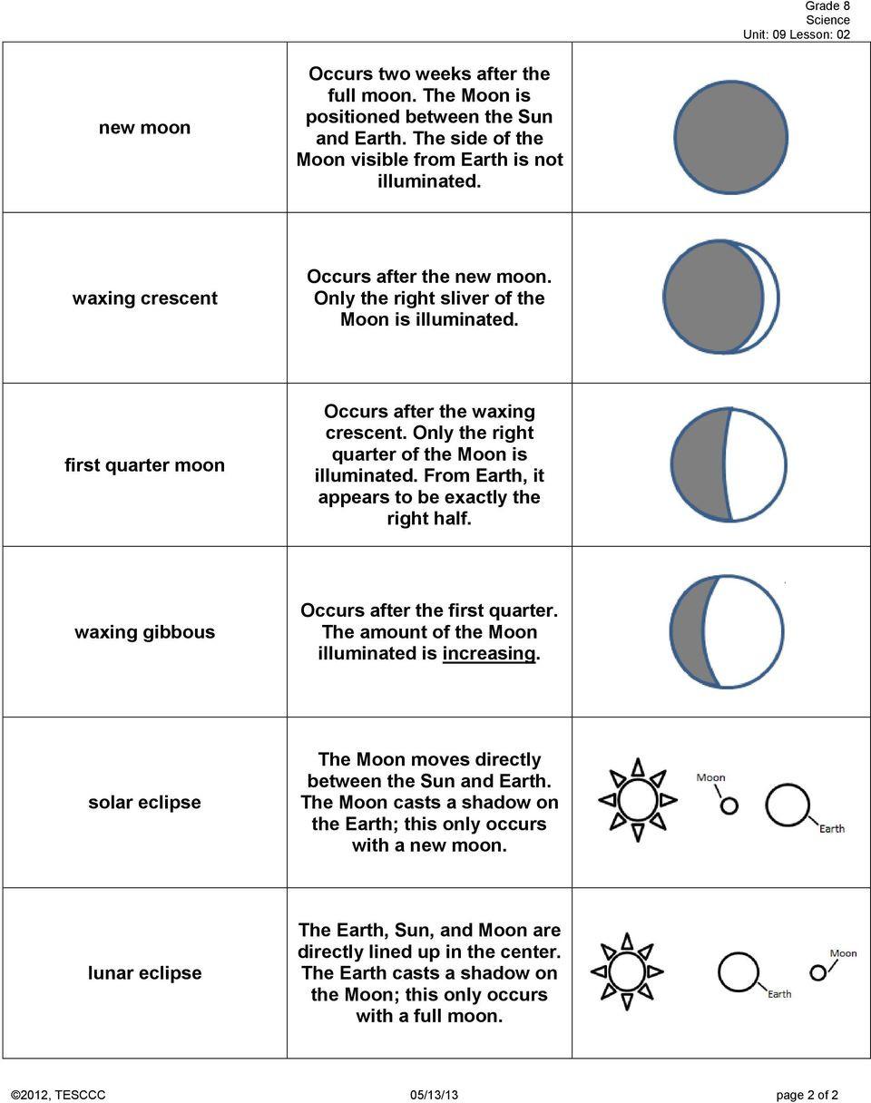 Moon Phases Worksheet Pdf Elegant Eclipse Worksheet Pdf