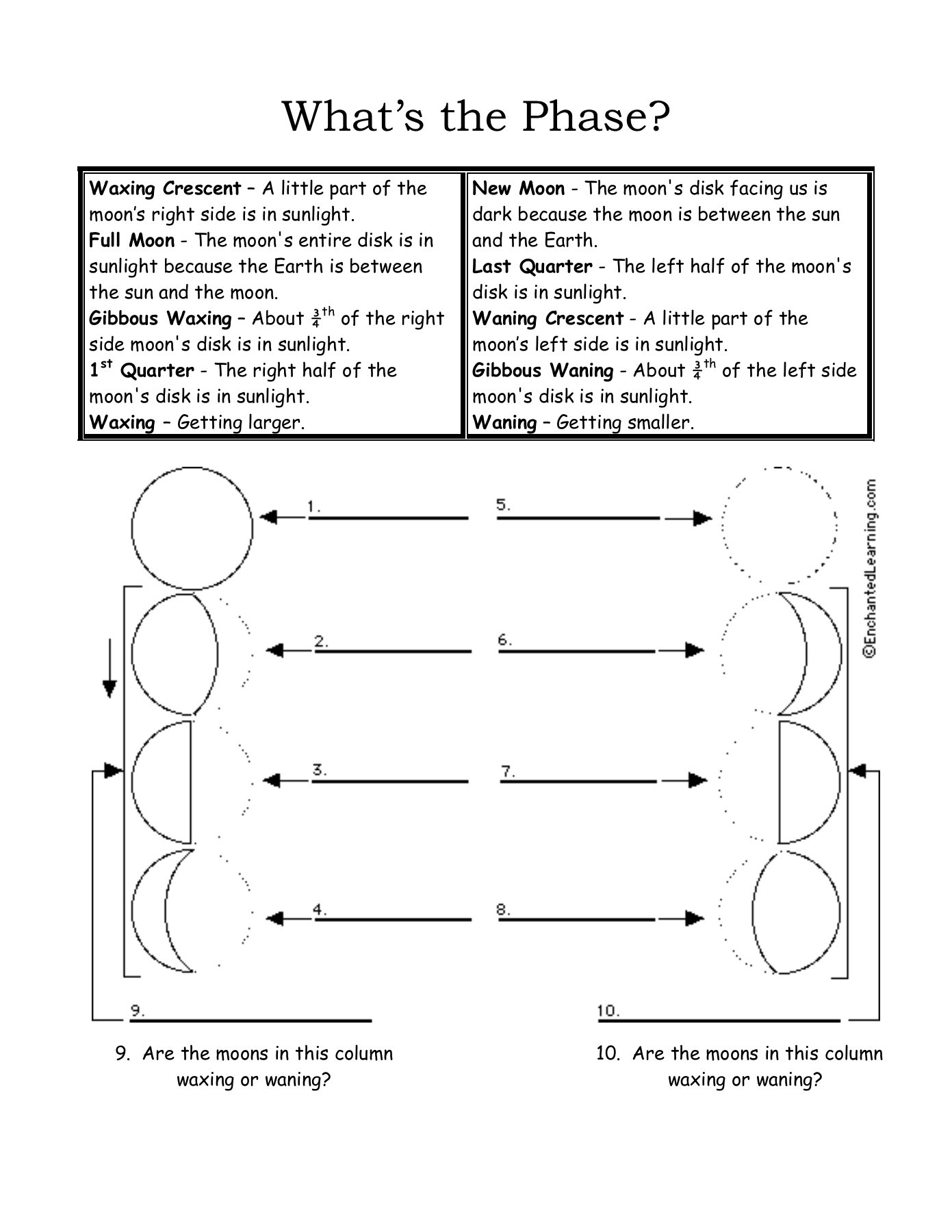 Moon Phases Worksheet Pdf Name Identifying Phases Of the Moon Mrscienceut Pages