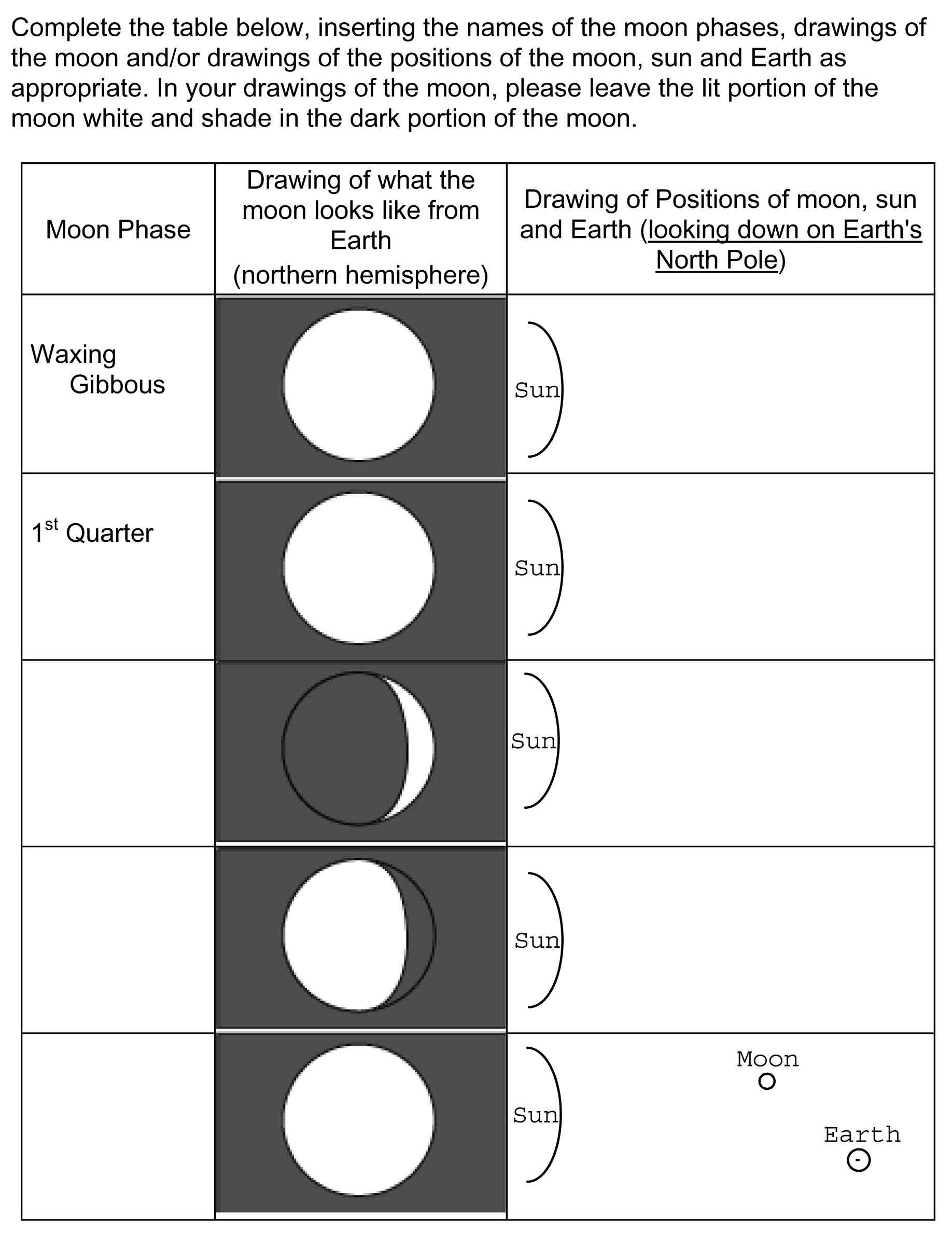 Moon Phases Worksheet Pdf Phases and Eclipses Of the Moon