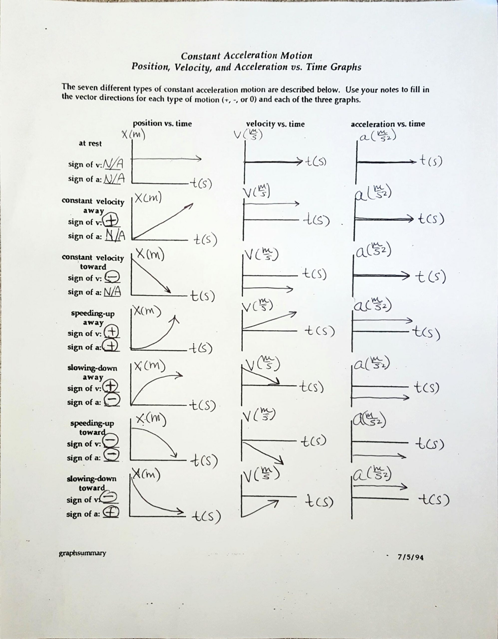 Motion Graph Analysis Worksheet Chin Rachel Daily Items
