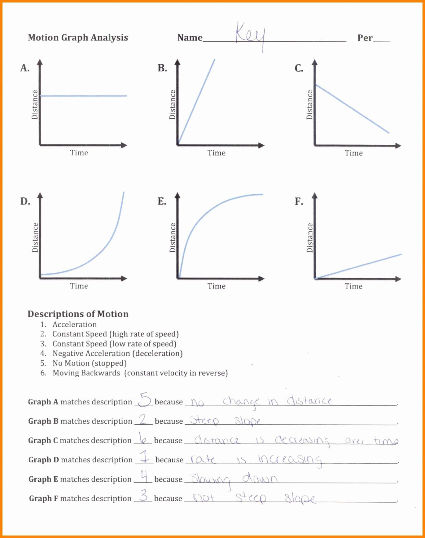 Motion Graphs Physics Worksheet Motion Graphysis Worksheet