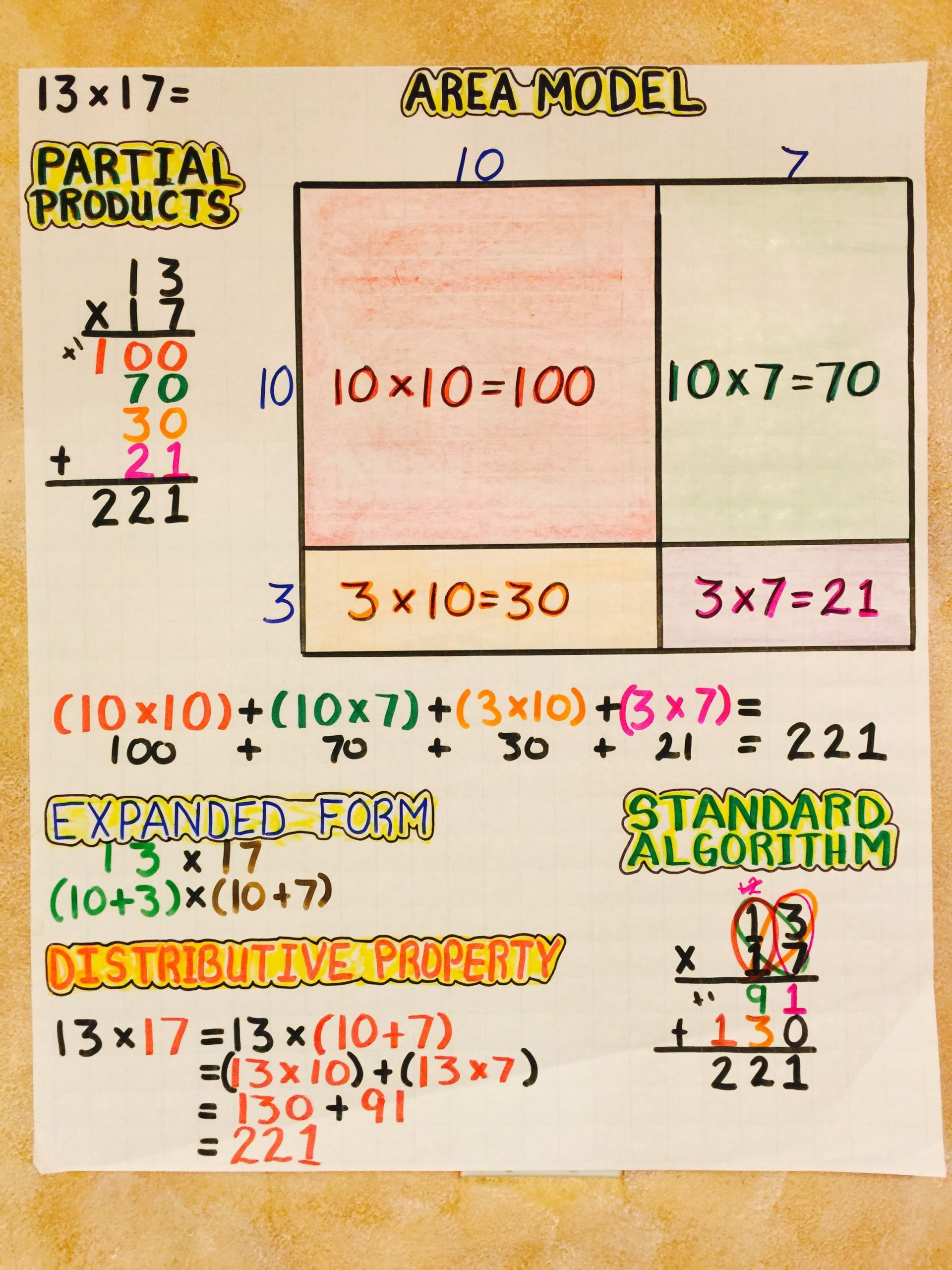 Multiplying Fractions area Model Worksheet Multiplication area Model Partial Products Expanded form