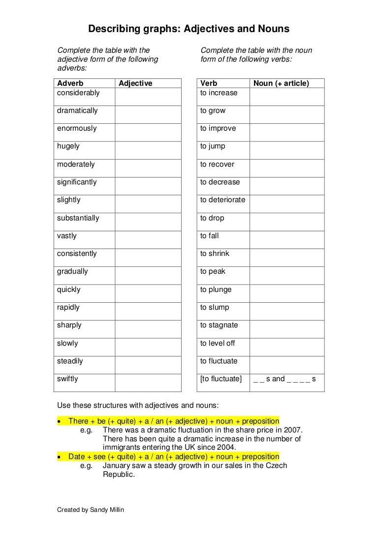 Nouns Verbs Adjectives Worksheet Describing Graphs Adjectives and Nouns Worksheets