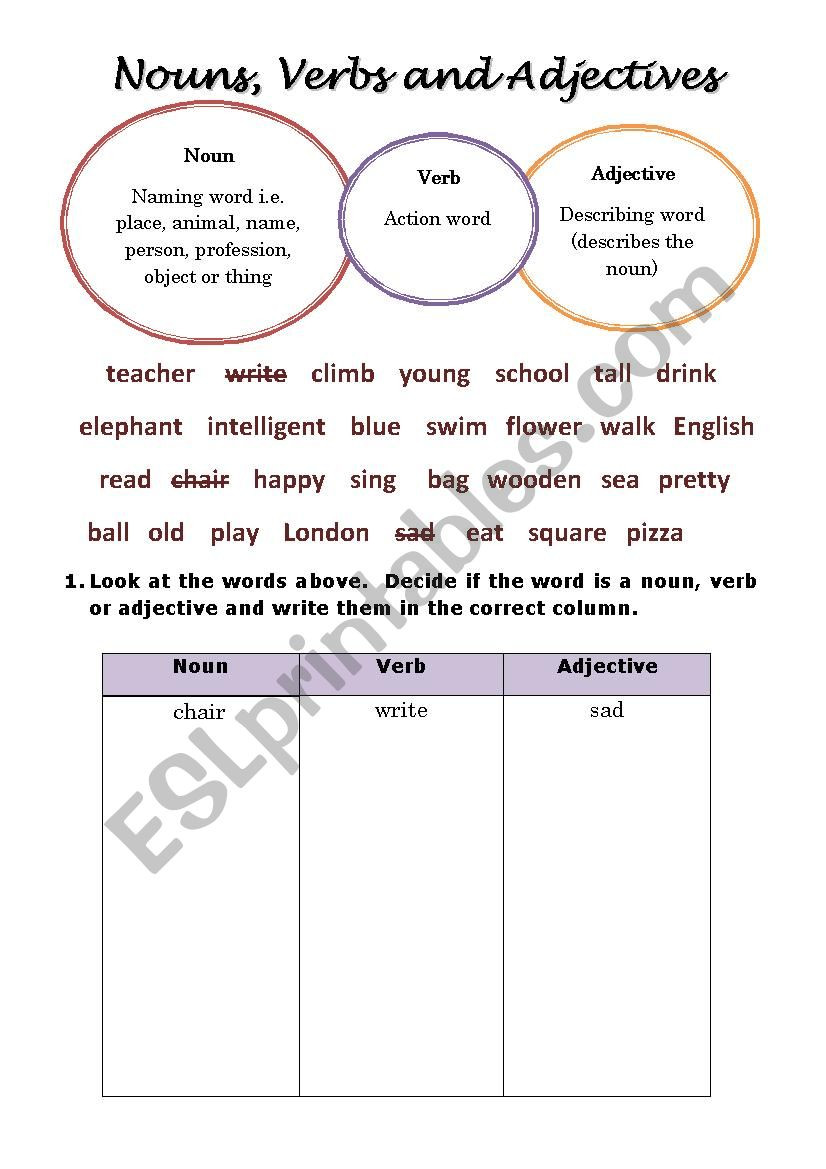 Nouns Verbs Adjectives Worksheet Noun Verb and Adjective Worksheet Esl Worksheet by Ilana75