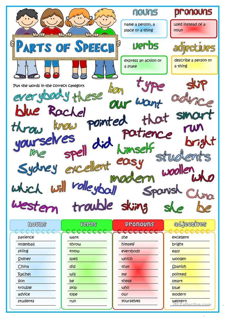 Nouns Verbs Adjectives Worksheet Parts Of Speech Nouns Pronouns Verbs Adjectives