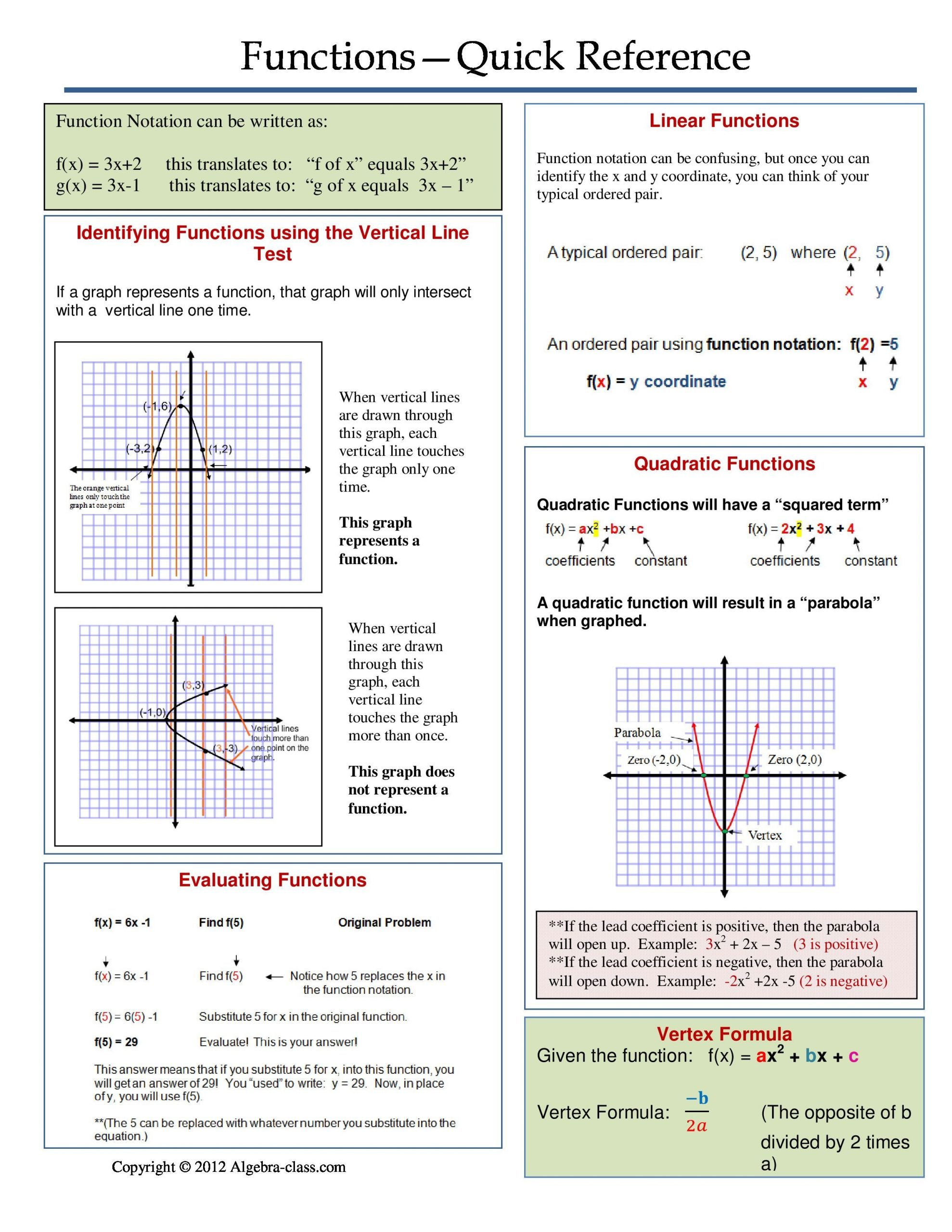 Operations with Functions Worksheet E Page Notes Worksheet for A Functions Unit