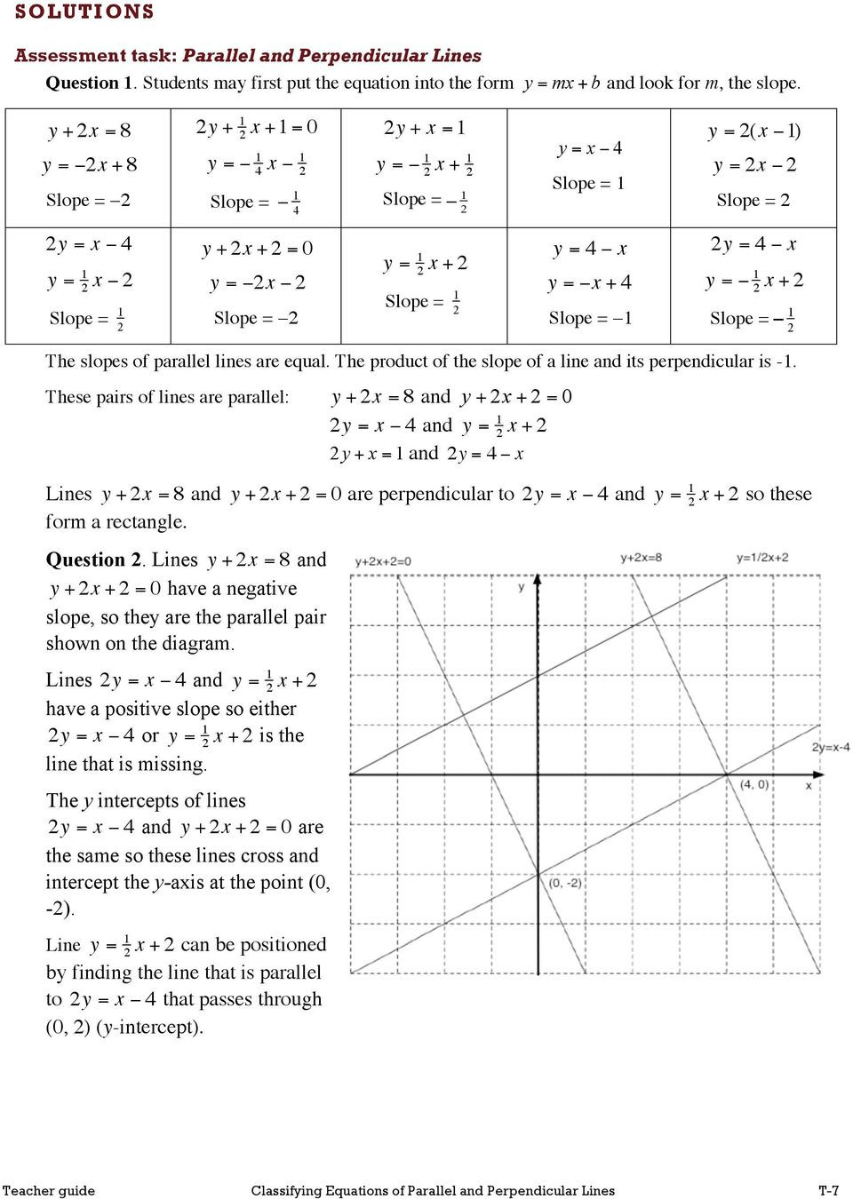 Parallel and Perpendicular Lines Worksheet Finding Equations Parallel and Perpendicular Lines